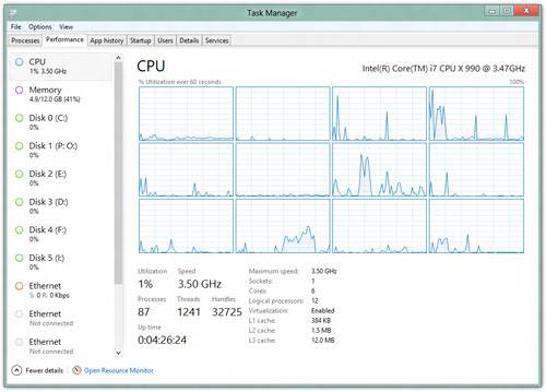 Windows 8 - Uptime