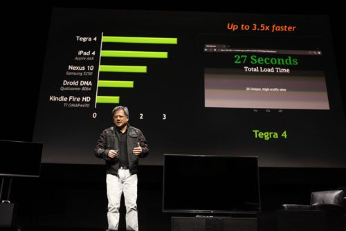 NVIDIA Tegra 4 Announcement