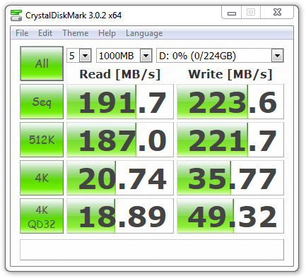 ASUS P9X79 PRO - USB 3.0 Boost - Normal
