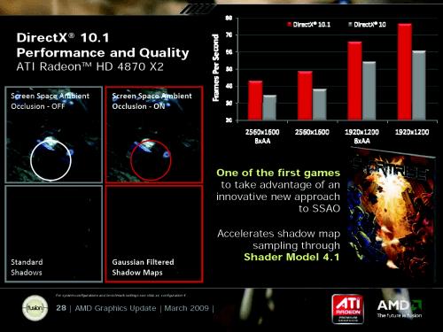 Ati Radeon Physx Drivers Download