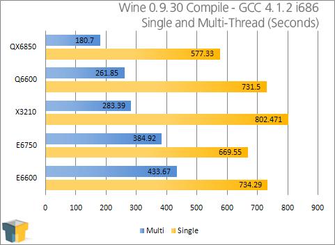 Intel Xeon X3210 Quad Core B3 Revision Techgage