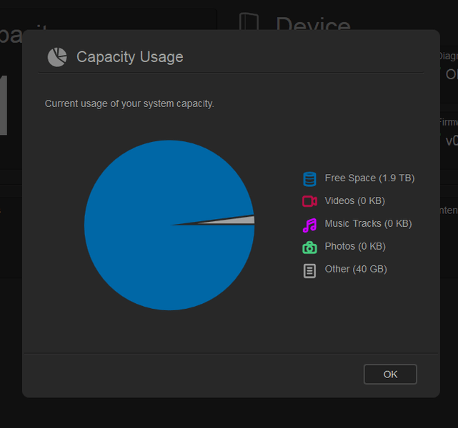 WD My Cloud - Capacity Usage