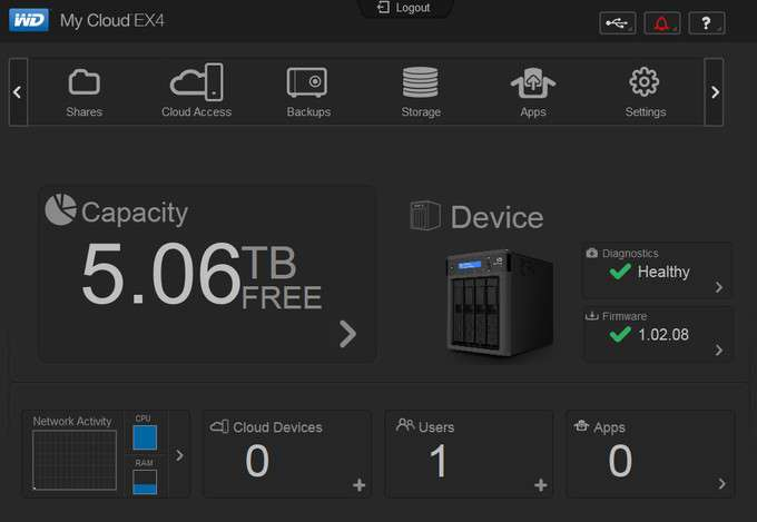 WD My Cloud EX4 Cloud NAS