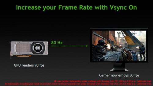 NVIDIA GeForce Titan Display Overclocking