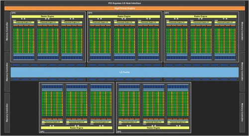 NVIDIA GeForce Titan GK110 Block Diagram