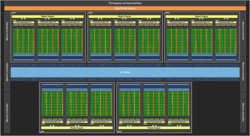 NVIDIA GeForce Titan GK110 Block Diagram