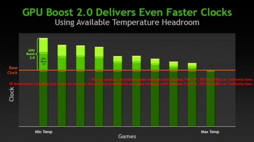 NVIDIA GeForce Titan GPU Boost