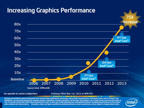 Intel Iris Briefing 01