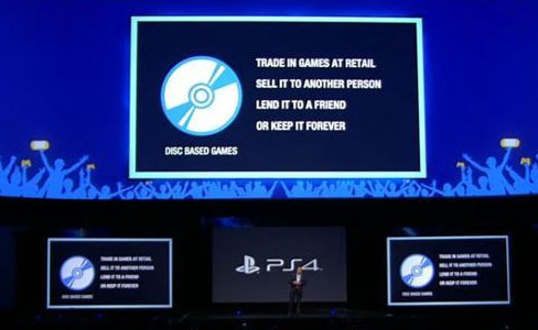 PlayStation 4 No Used Games Restrictions