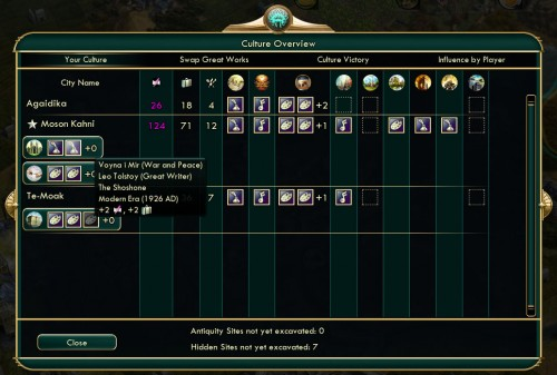 Civilization V Brave New World - Culture Overview