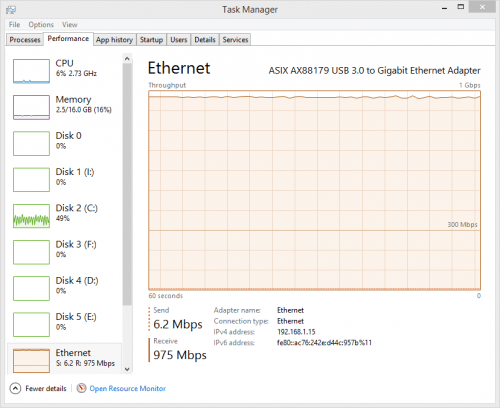 Diamond UE3000 70GB Transfer - Bandwidth