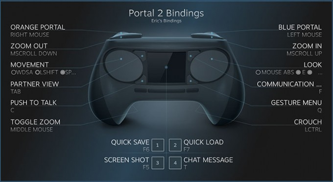 Steam Controller Key Bindings