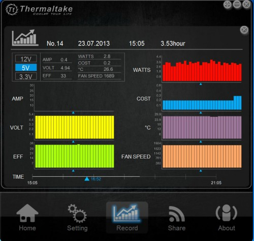Thermaltake Toughpower DPS Power Supply Software