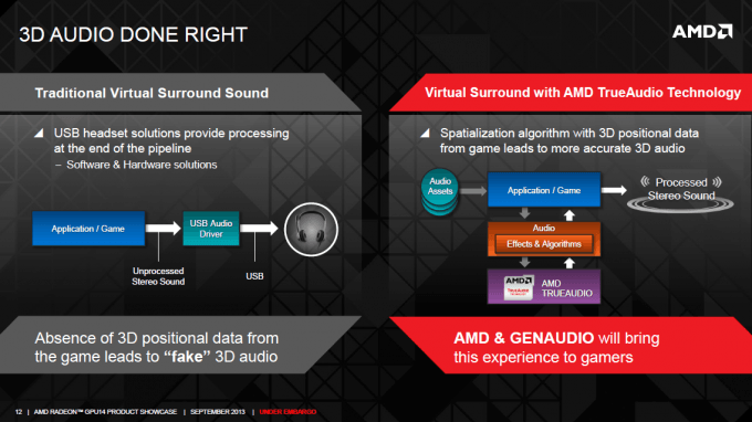 AMD TrueAudio Advantages