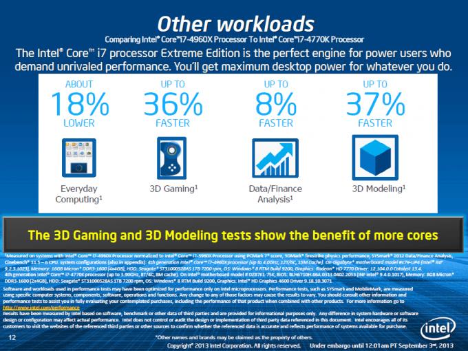 Intel Ivy Bridge-E Performance Expectations