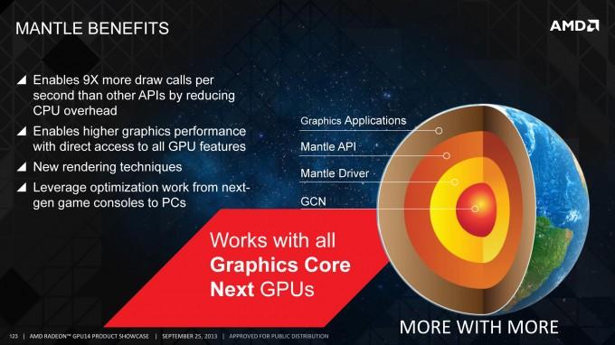 AMD Mantle Benefits