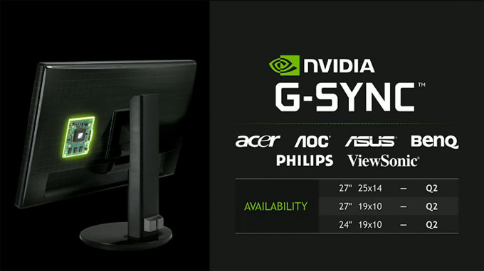 G-Sync Monitor Availability - CES 2014