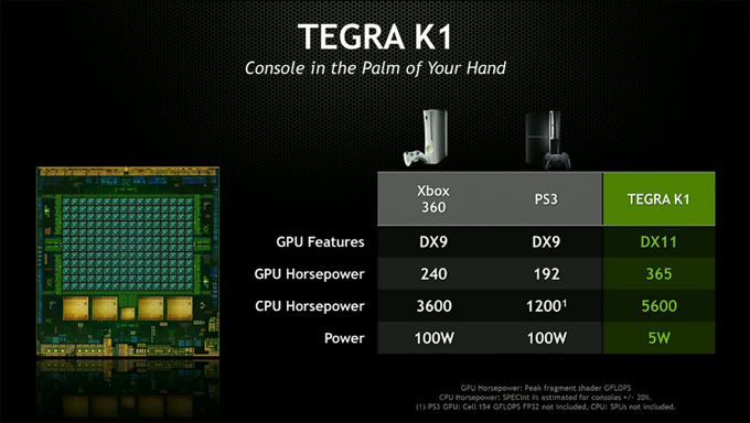 NVIDIA Tegra K1 Comparison to Consoles