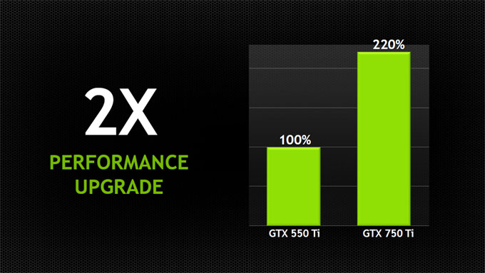 NVIDIA GeForce GTX 550 Ti vs GTX 750 Ti