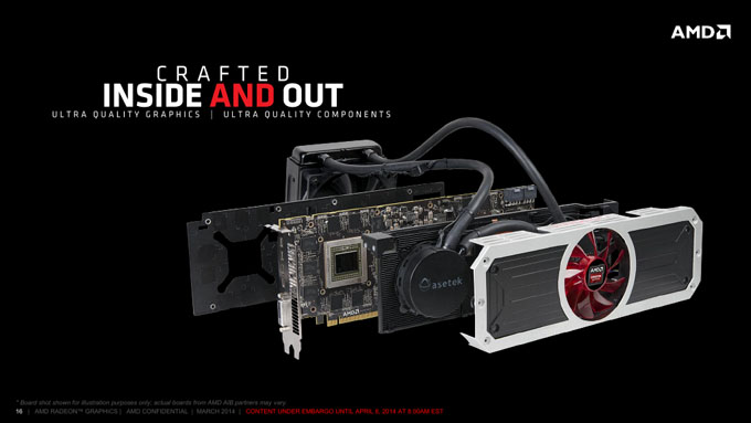 AMD Radeon R9 295 X2 - Exploded