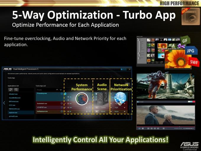 ASUS Z97 Motherboards - Turbo App