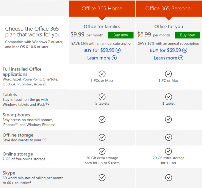 Microsoft Office 365 - Pricing