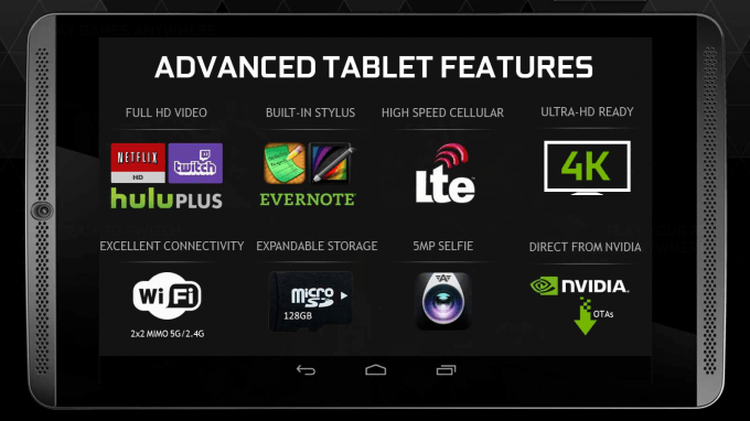 NVIDIA SHIELD Tablet - Features