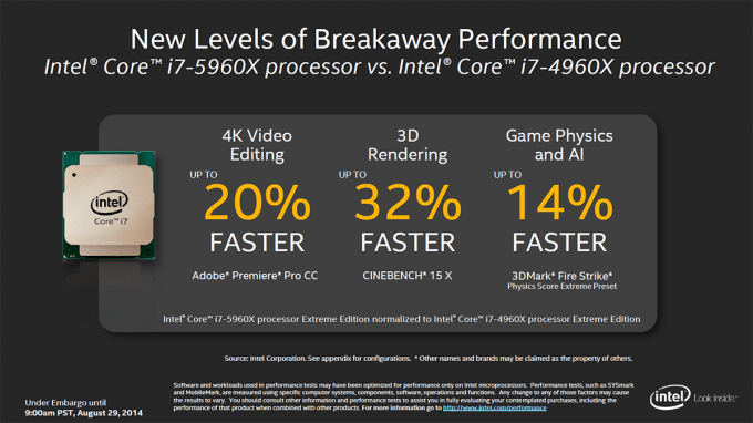 Intel Haswell-E Performance Expectations