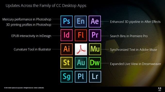Adobe Creative Cloud Fall 2014 Update - Enhancements