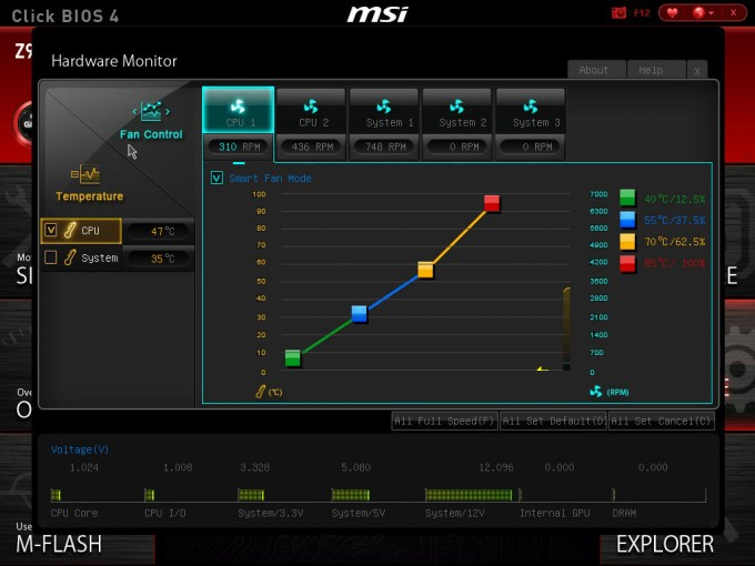 MSI Z97 Gaming 9 AC Motherboard Review – Techgage