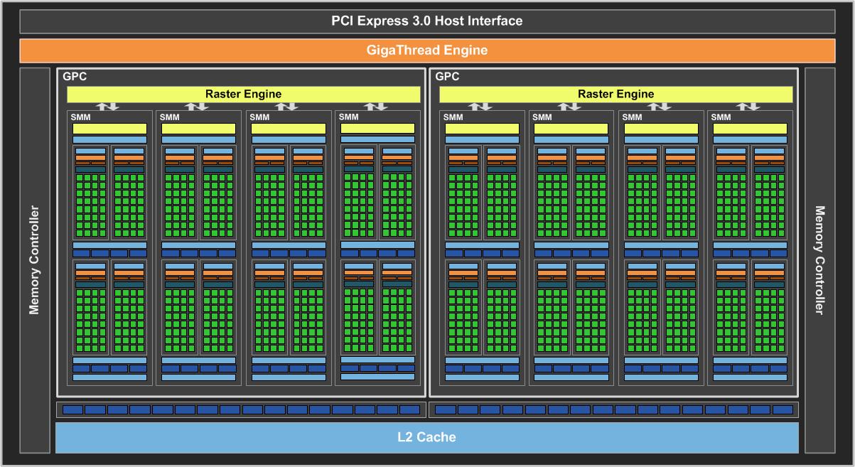 Asus Strix Edition Geforce Gtx 960 Graphics Card Review  U2013 Techgage