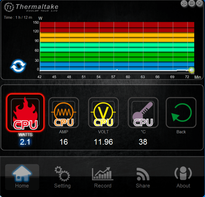 Thermaltake DPS G App