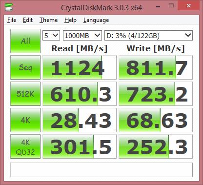 ASUS G751JY Gaming Notebook - CrystalDiskMark