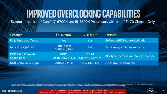 Intel Skylake Overclock Improvements Slide