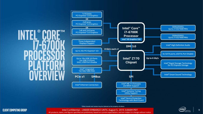 Intel Skylake Platform Overview