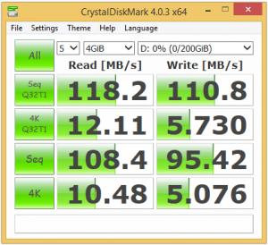 Synology DS715 RAID0 Test1