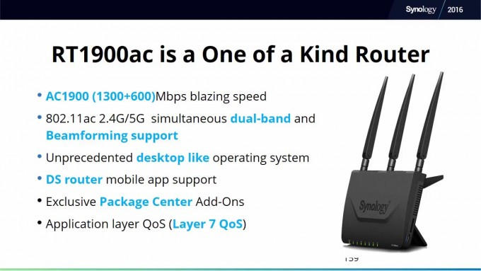 Synology RT1900ac Router Slide