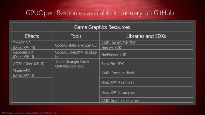 AMD's Big Push For Open Source With GPUOpen & CUDA/C++