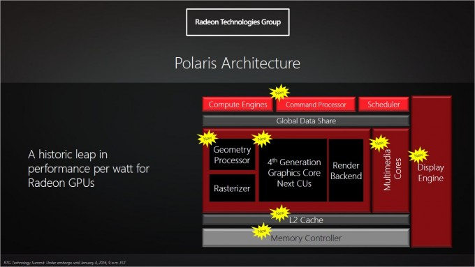 _0014_15 - AMD Polaris Architecture Slides.png