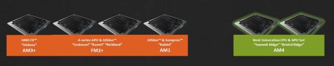 AMD AM4 Socket Announcement