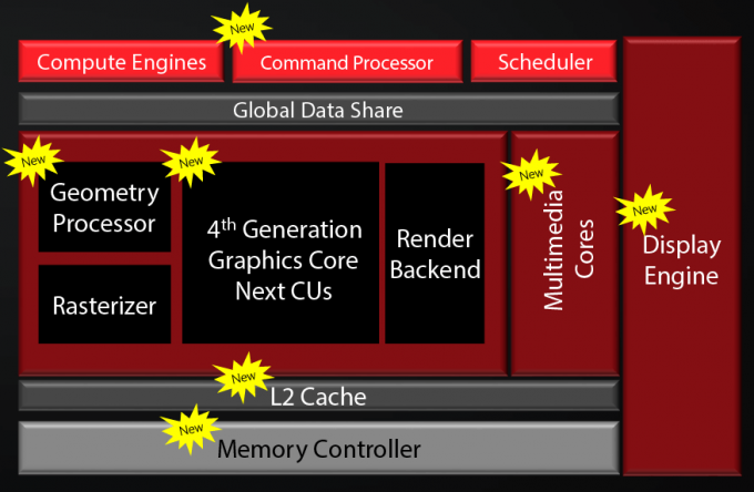 Radeon-Technologies-Group_Graphics-2016-Overview