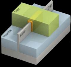 AMD FinFET Process For Polaris