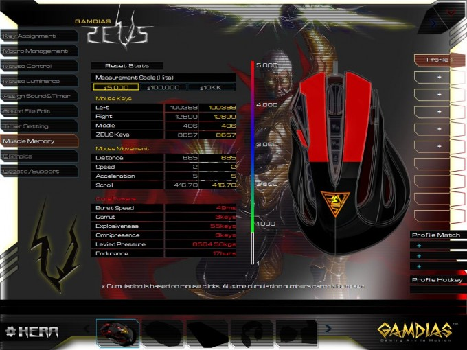 GAMDIAS Zeus Laser Mouse Hera Software - Muscle Memory
