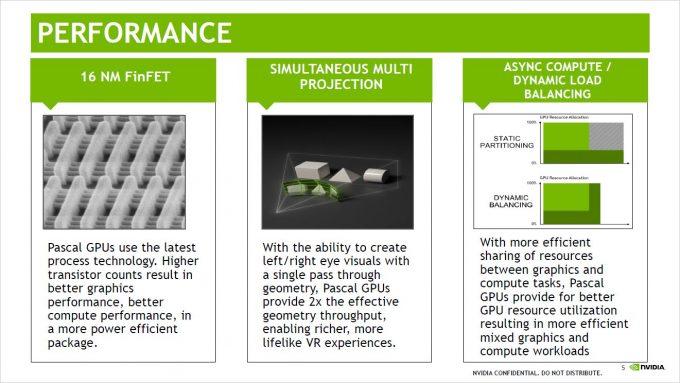 NVIDIA SIGGRAPH 2016 Slide SMP & Async