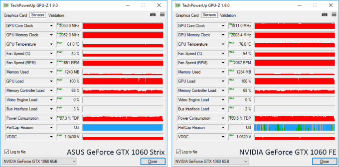 GeForce GTX 1060 Founders Edition Vs ASUS Strix