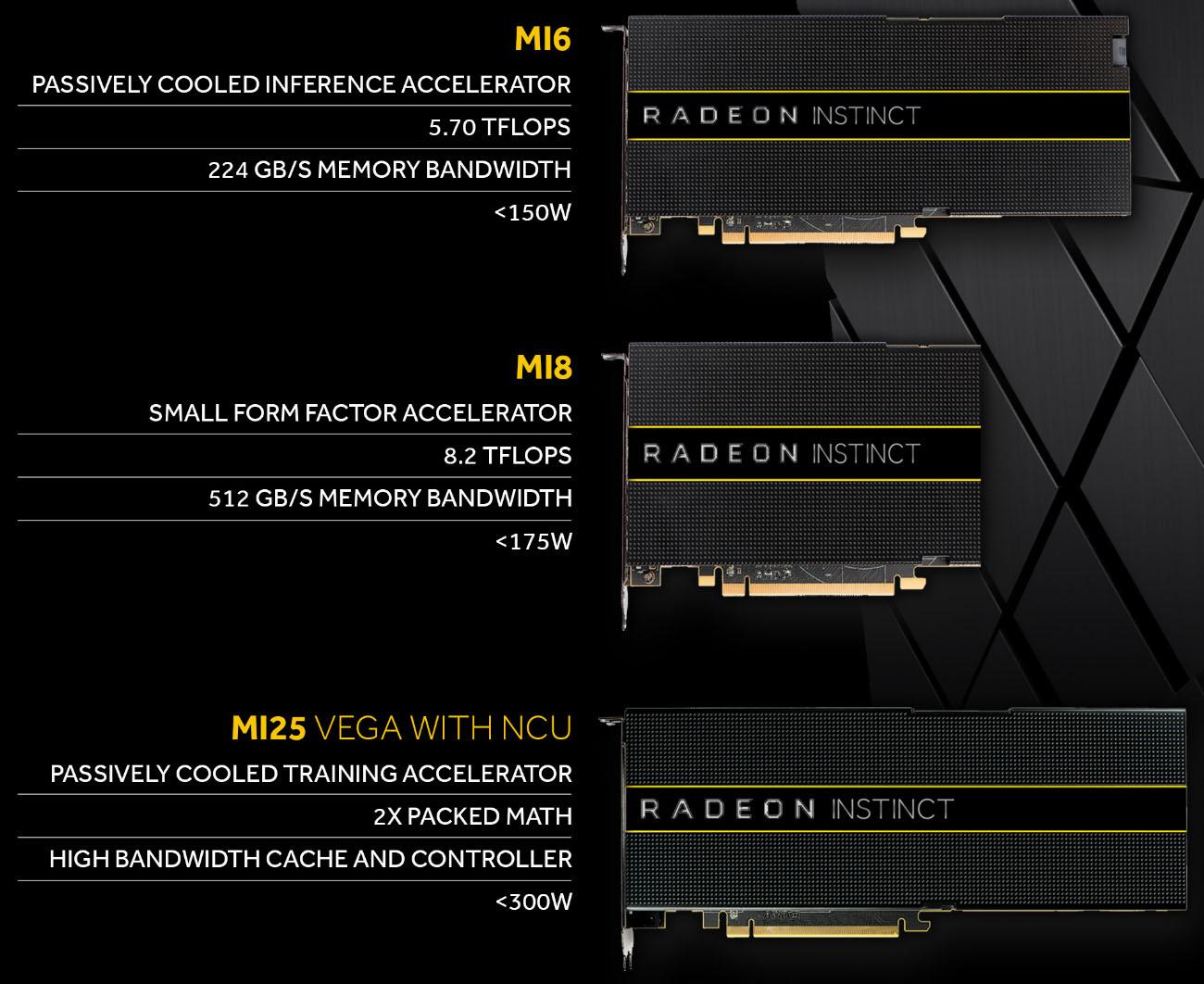 AMD Introduces Radeon Instinct Machine-learning ...