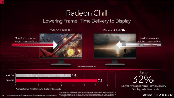 Chill With Radeon Software Crimson ReLive Edition – Techgage