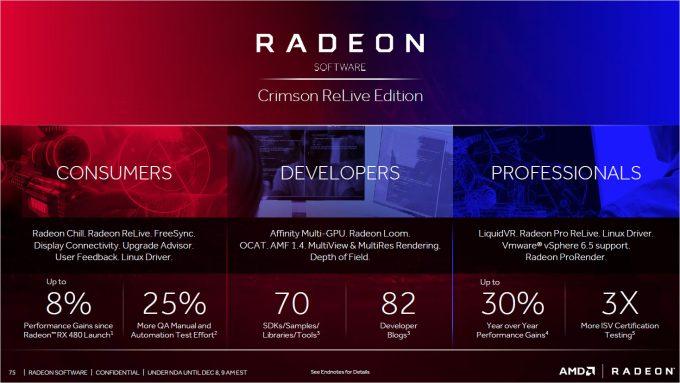 Radeon Crimson ReLive Overview