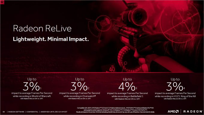 Radeon Crimson ReLive - Recording Impact
