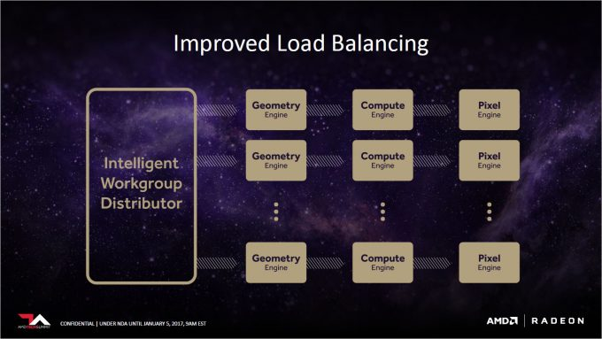 AMD Vega Slides - Load Balance
